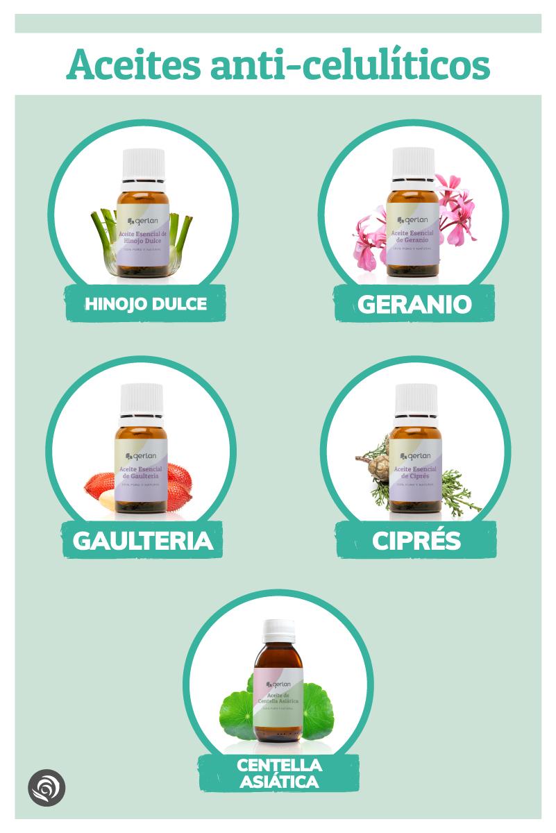 mejores aceites anticeluliticos en cosmetica natural