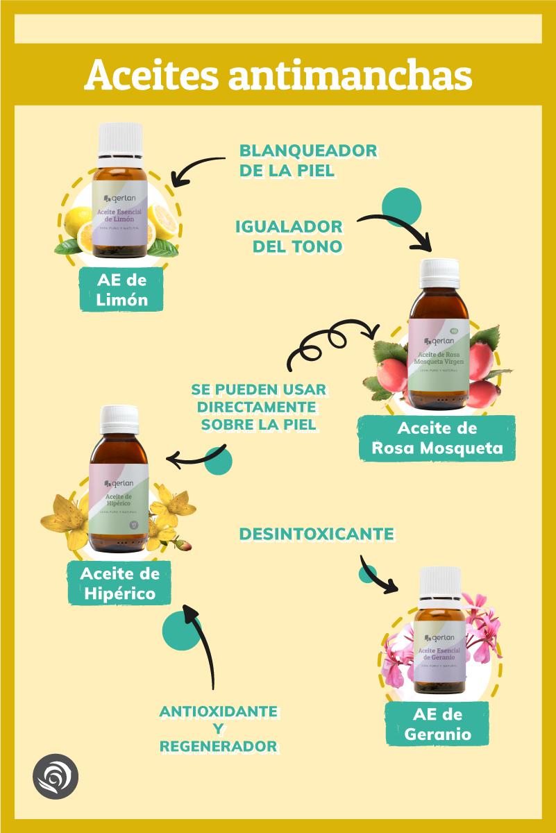 5 aceites antimanchas vegetales y esenciales